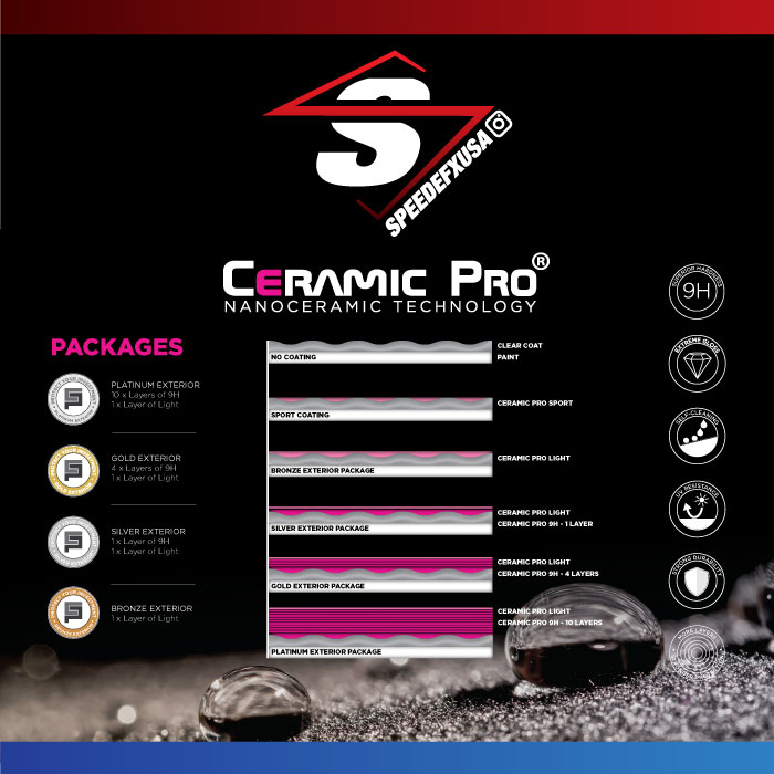 Ceramic Pro Coatings from SpeedEFX - Bronze, Silver, Platinum and Gold